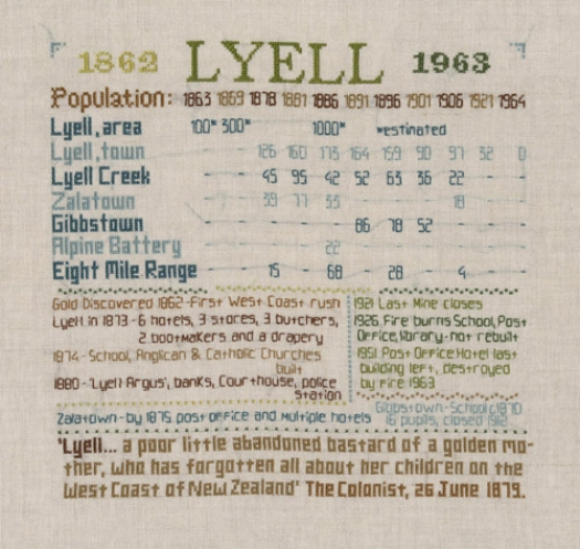 http://thenotownproject.org/files/gimgs/th-33_Lyell Sampler, 2013.jpg